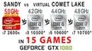 I7 2600k OC vs virtual i3 10300 vs i5 10600 vs i7 10700 in 15 Games or Sandy bridge vs Comet lake