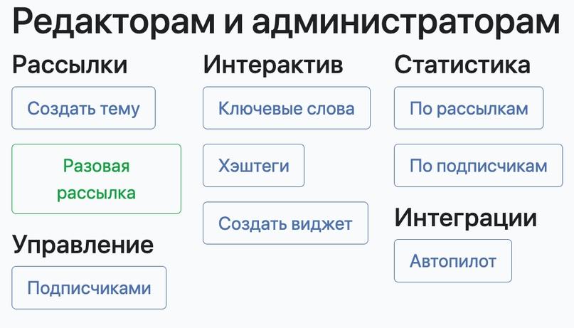 Интерфейс ArtSend