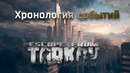 Escape From Tarkov Хронология событий