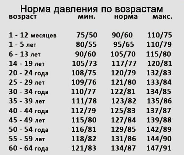 10 ПРOДУКТOВ ОТ ВЫСOКOГO ДАВЛЕНИЯ!