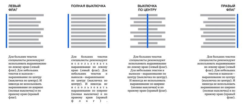 Как выбрать шрифт для медиа, изображение №8