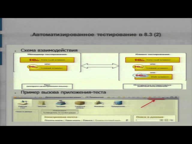 1C разработака тестирование отладка INFOSTART EVENT 2012 Артур Аюханов
