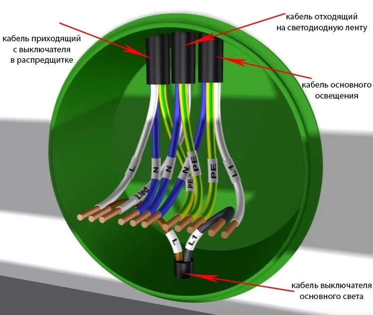 Монтаж и подключение светодиодной ленты часть 2, изображение №2