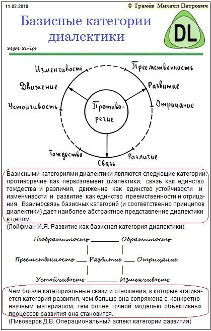 Противоречие - ядро диалектики