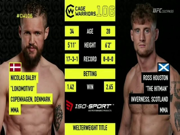 NICOLAS DALBY vs ROSS HOUSTON MMA PARTE 1
