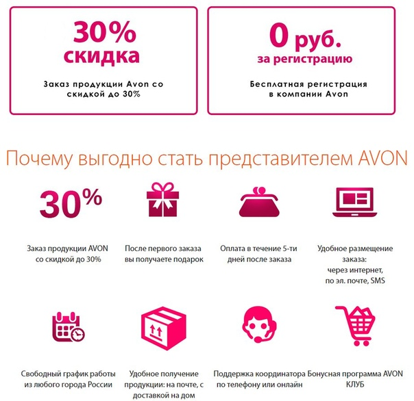Как стать распространителем эйвон в москве купить косметику редкен