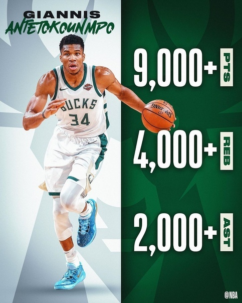 Адетокумбо единственный игрок в истории НБА, кто набрал более 9000 очков, 4000 подборов и 2000 передач до 25-ти лет