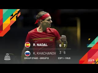 Karen Khachanov vs Rafael Nadal | Russia  Spain | Davis Cup by Rakuten Madrid Finals