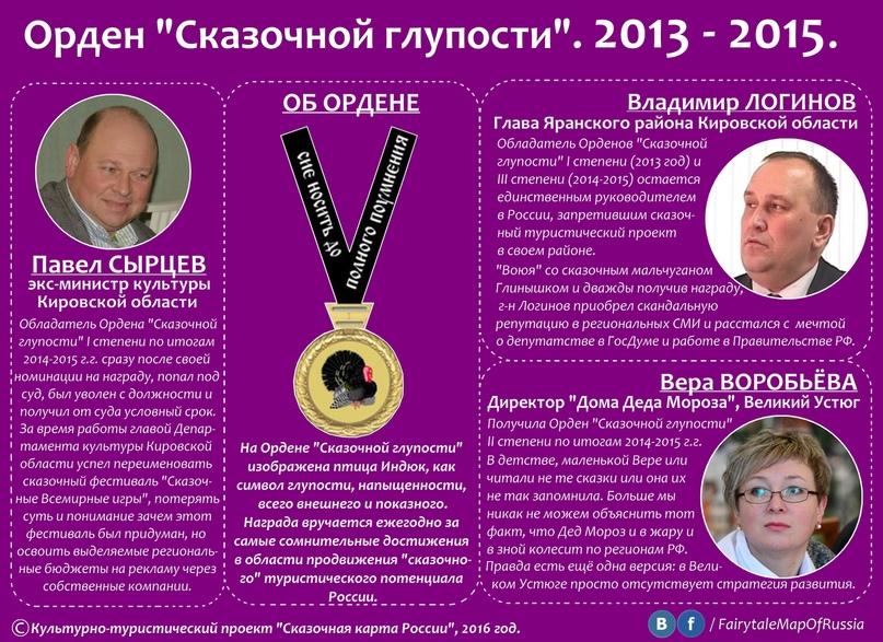 """Орден """"сказочной глупости""""-2019: номинанты года, изображение №23"""