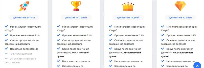 Компания FTC - инвестиции от 100 руб. Pzf_9k4lNoc