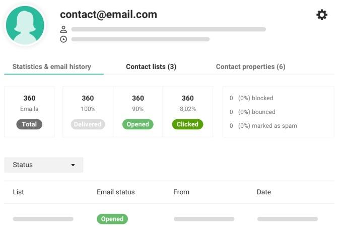 10 бесплатных инструментов для email-маркетинга, изображение №7