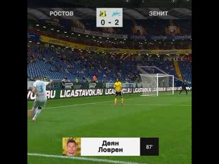0-2 Деян Ловрен 87 Ростов - Зенит
