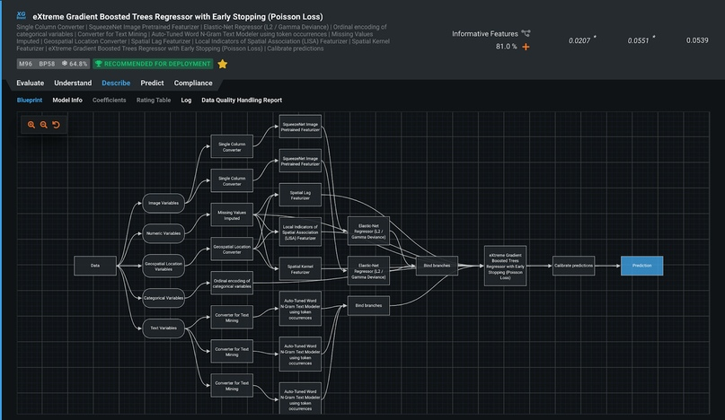 DataRobot представила Visual AI — визуальный искусственный интеллект, изображение №3