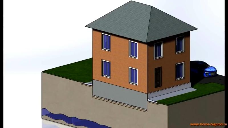 Расчёт фундамента для дома - Строим дом своими руками hfcxn aeylfvtynf lkz ljv сделал сам