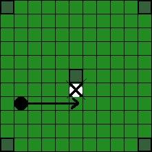 Хнефатафл (тавлеи) -  Возможные способы «срубания» фигуры противника (2)