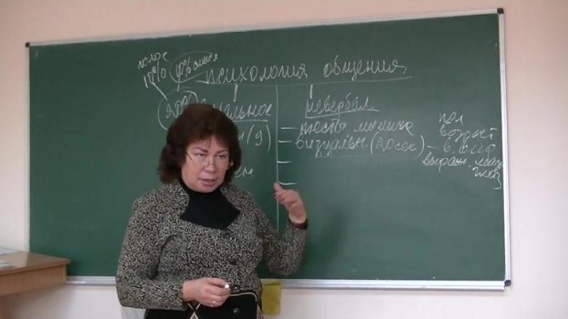 Психолог Наталья Кучеренко Невербальное общение Лекция 2 из 3 06