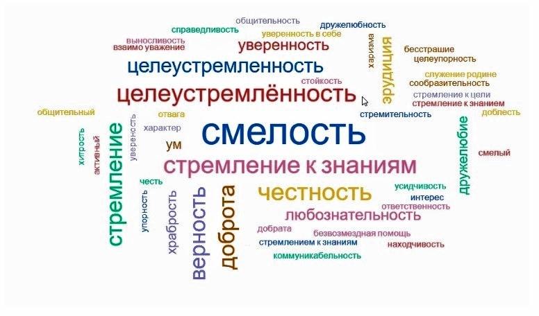 Гайдаровская поверка МГПО 2021