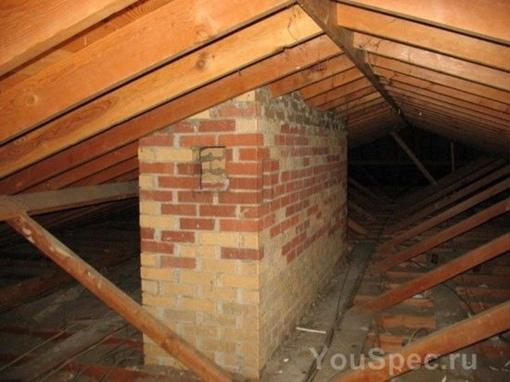 Проход дымохода через деревянное перекрытие