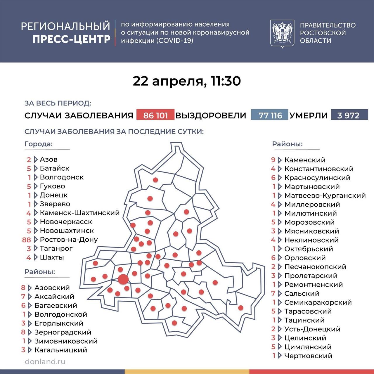 На Дону число инфицированных COVID-19 составляет 237, в Таганроге 3 новых случая