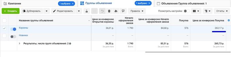 14 000 000 выручки для Интернет-магазина женской одежды в Инстаграм., изображение №7