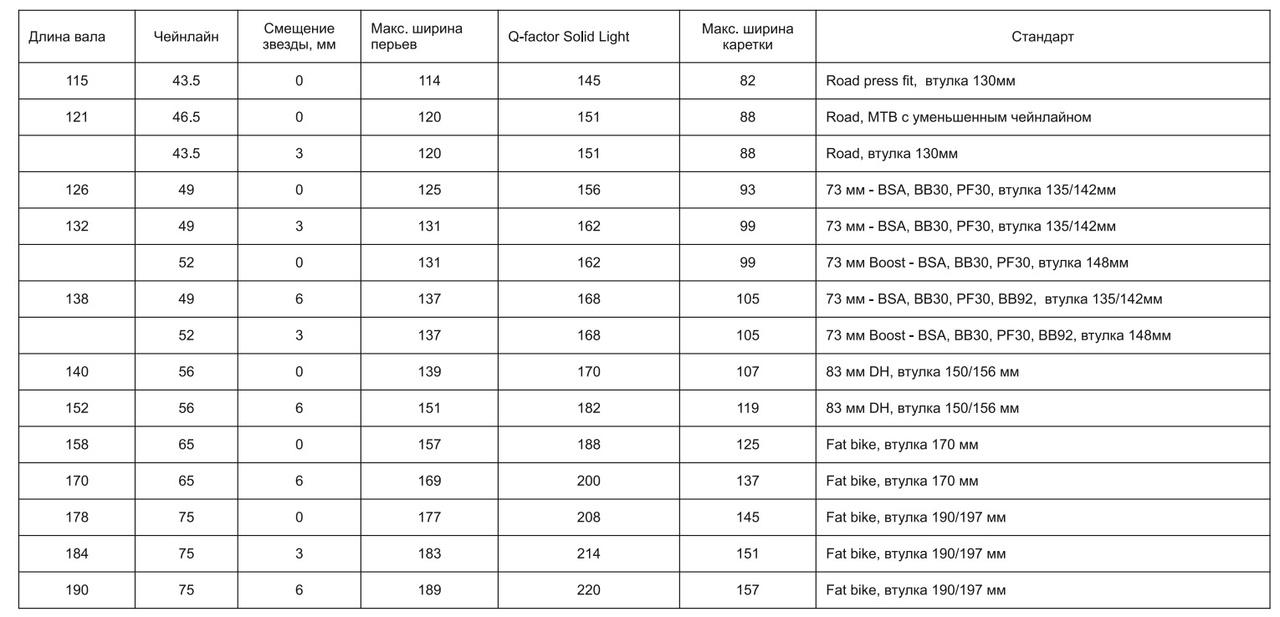 Как выбрать длину вала для шатунов Neutrino Components, изображение №3