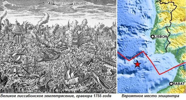 18-19 века: искусственные землетрясения, вулканы и цунами, изображение №3